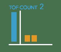 TOFCOUNT ICON
